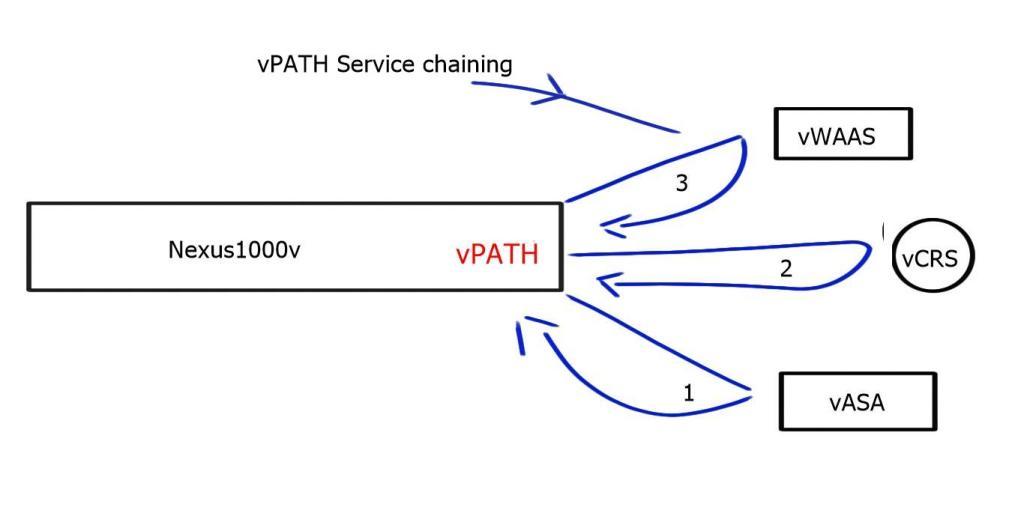 vPATH