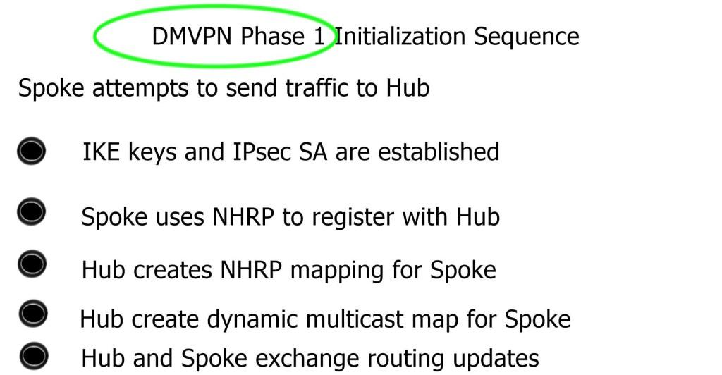 DMVPN Phase 1 Summary