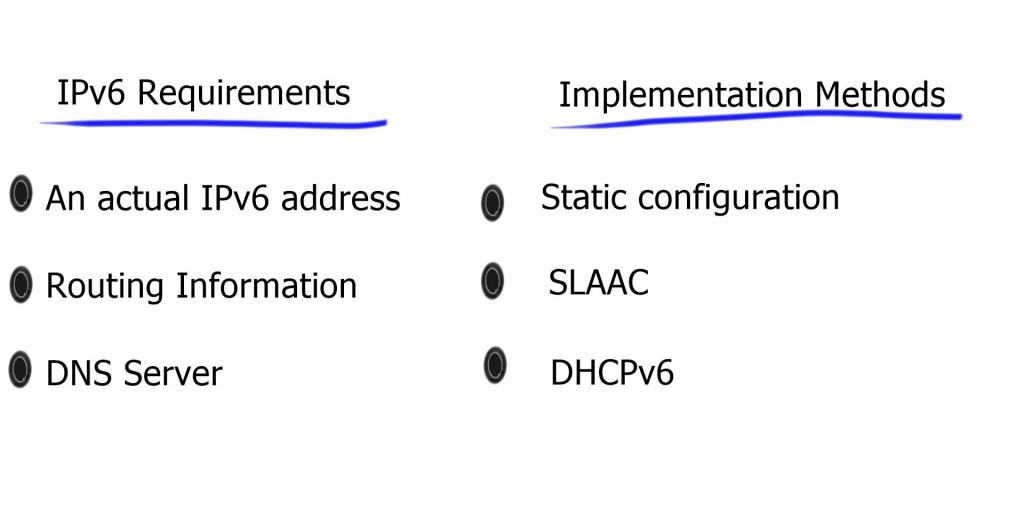 IPv6 Parameters