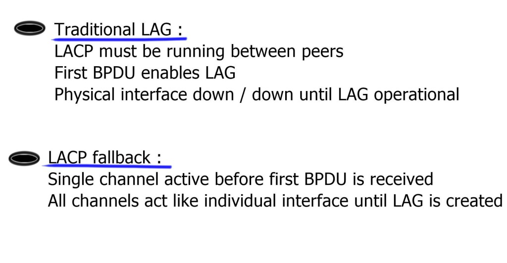 LACP Fallback