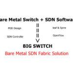 Border6 SDN Traffic Optimizations