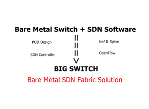 Big Switch SDN – Hyperscale