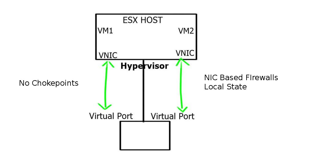 1Server-Virtualization-1024x513